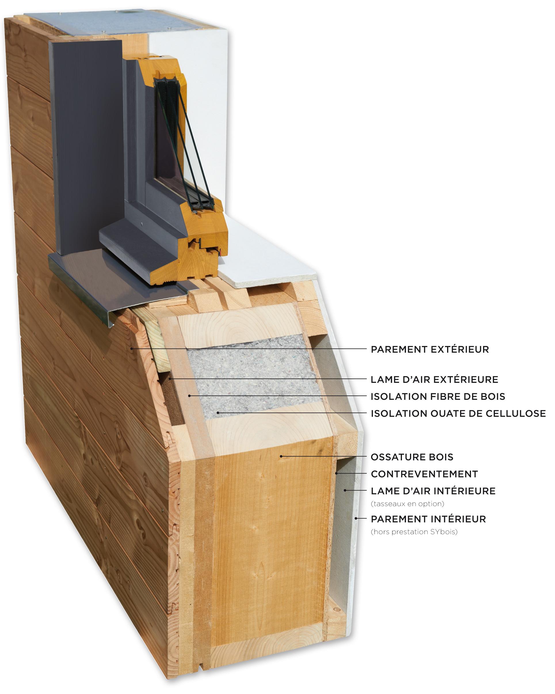Millet logements sociaux en construction sybois fpa for Construction en bois details