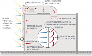 French-Schematic---rooftopHVAC