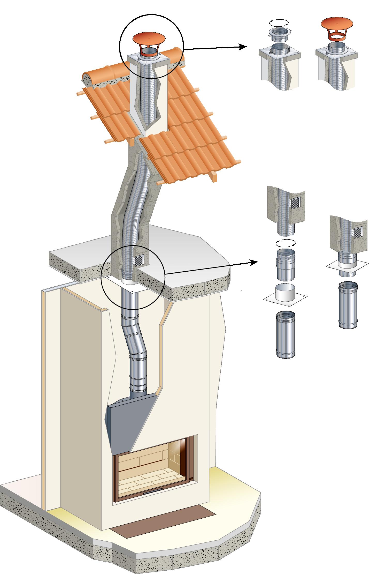 Chemin es poujoulat innovation le raccord flexible for Pose d un chapeau de cheminee